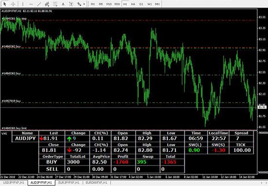 cash-formula-charts