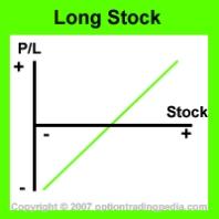 stock-wiki